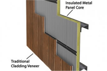 All Weather Insulated Panels | Innovative  Adaptable  Energy-Efficient